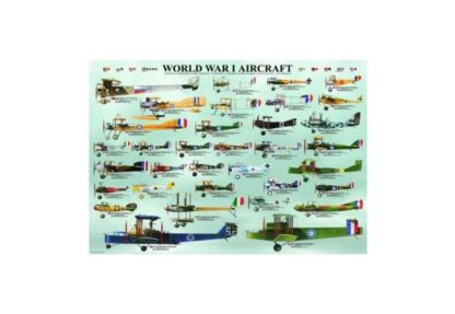 The_planes_of_the_1st_world_war